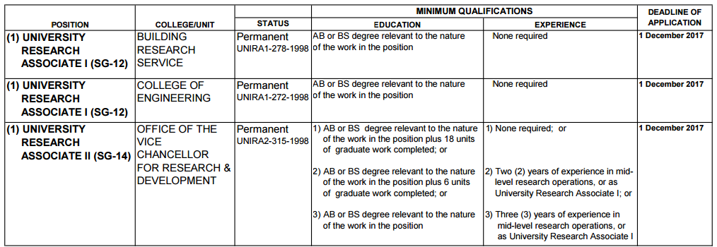 Job Opportunities in UP Diliman 335