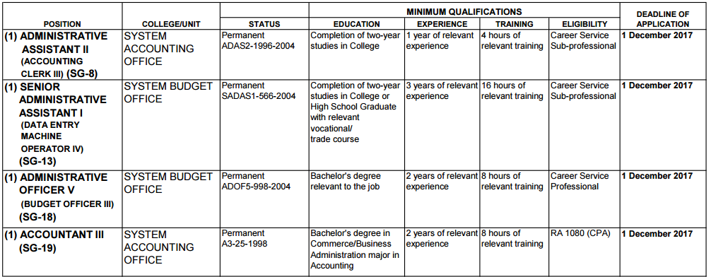 Job Opportunities in UP Diliman 338