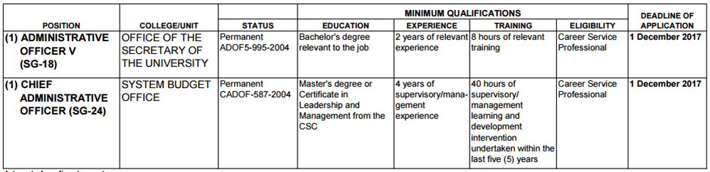 Job Opportunities in UP Diliman 339