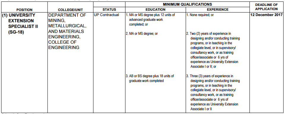 Job Opportunities in UP Diliman 342