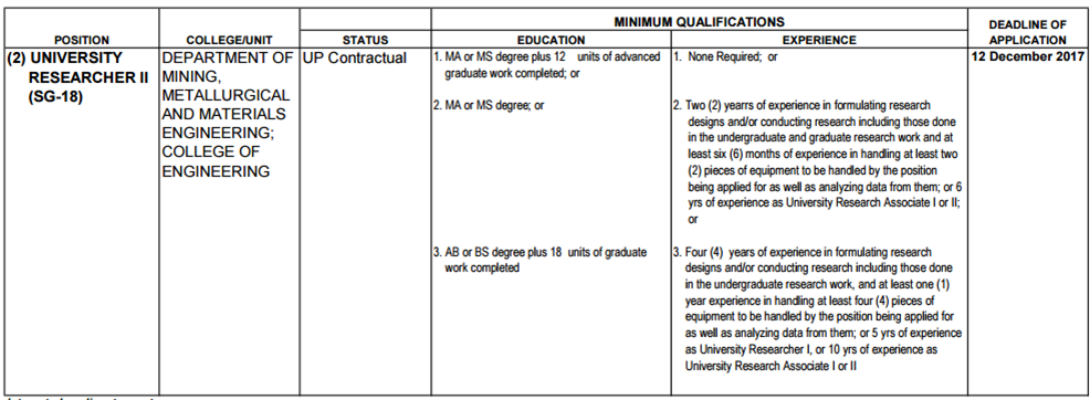 Job Opportunities in UP Diliman 344